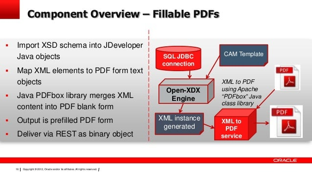 java pdf generation library pdfbox