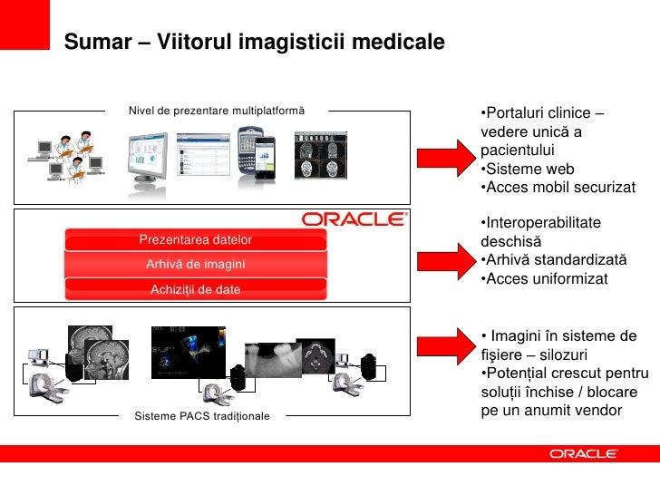 Agenda• Provocări IT în imagistica medicală• Propuneri de abordare• Studiu de caz    Dosar electronic de sănătate cu compo...