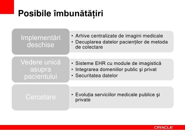 Agenda• Provocări IT în imagistica medicală• Propuneri de abordare• Studiu de caz    Dosar electronic de sanatate cu compo...