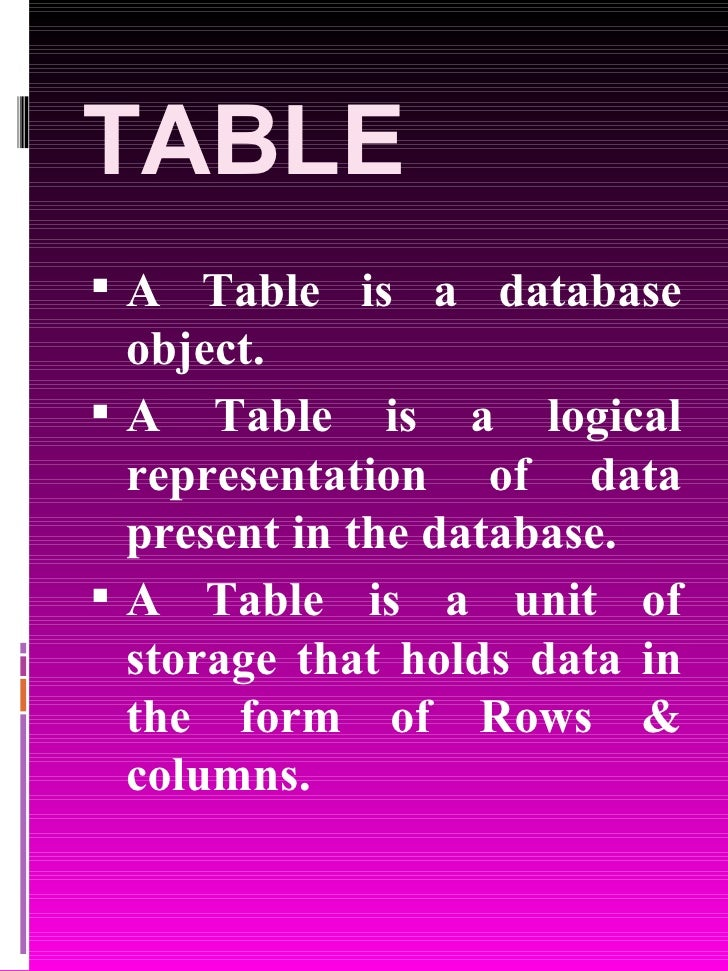 TABLE <ul><li>A Table is a database object. </li></ul><ul><li>A Table is a logical representation of data present in the d...