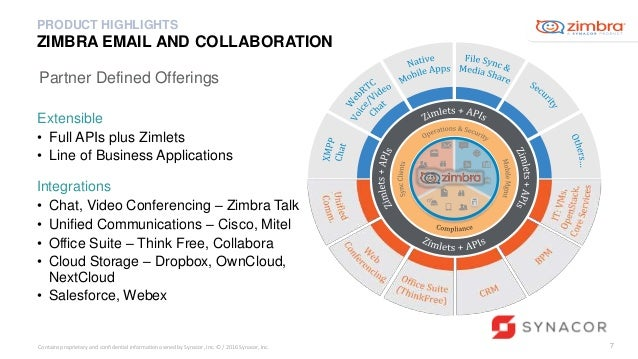 Deploy Zimbra Collaboration in Minutes—Not Days—with Oracle