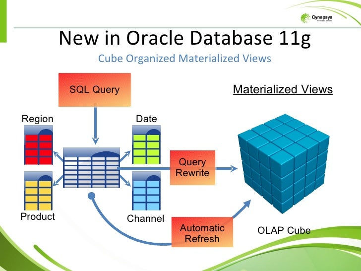 oracle database 11 g In oracle 11g & 12c database are many differences, but the main difference is the 12c database now has pluggable databases, kind of like master-slave architecture i am sharing with you oracle database version upgrade matrix.