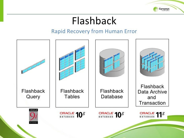 oracle flashback query