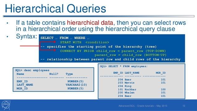 Oracle Advanced SQL