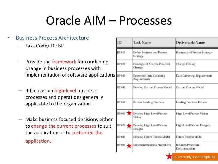 oracle aim methodology - Process Documentation Methodology