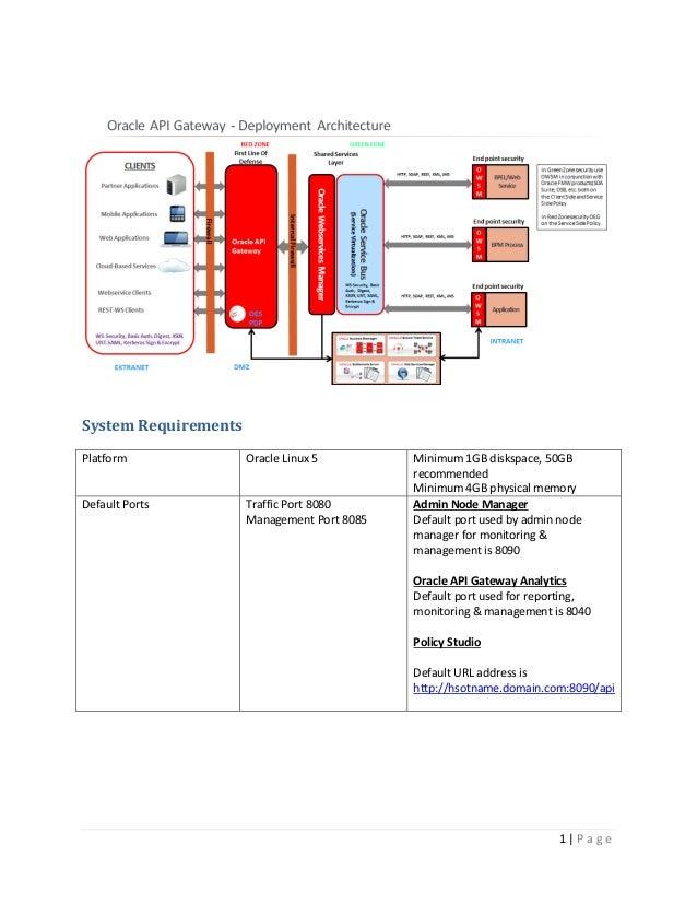 Oracle API Gateway Installation Slide 2