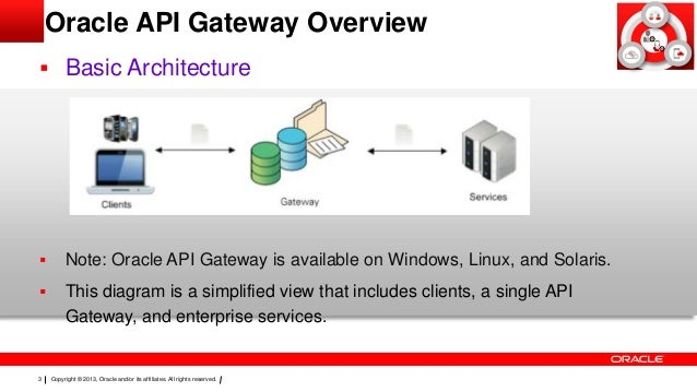 Oracle api gateway overview Slide 3