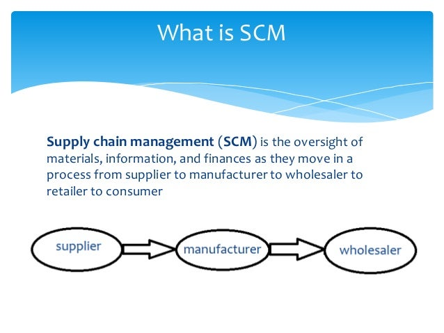 overview of information technology tools for supply chain management essay Information and technology: application in supply chain management in the development and maintenance of supply chain's information systems both software and hardware must be addressed hardware includes computer's input/output devices and storage media.