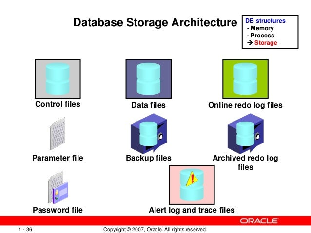 Oracle architecture ppt 27 ccuart Image collections