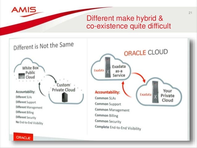 The True State of the Oracle Public Cloud - Dutch Oracle ...