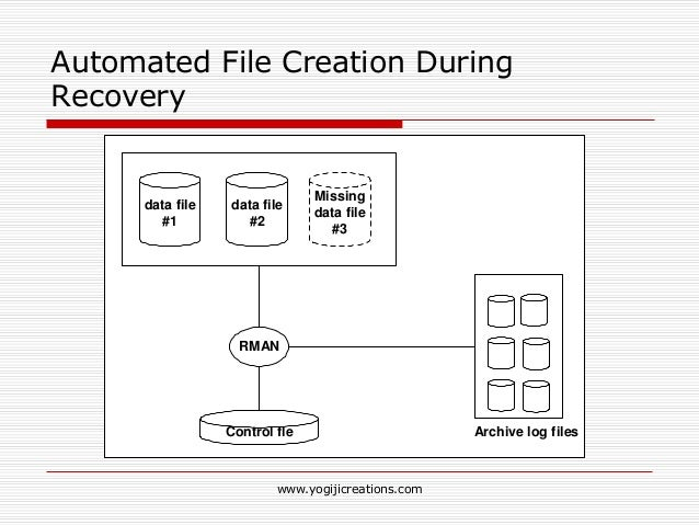 oracle database backup and recovery How to restore and recover an oracle database to a 'point in time' using an on-line backup as an on-line backup of an open oracle database is inconsistent or recover database until cancel recovers the database applying one log file at a time until the recovery process is manually.