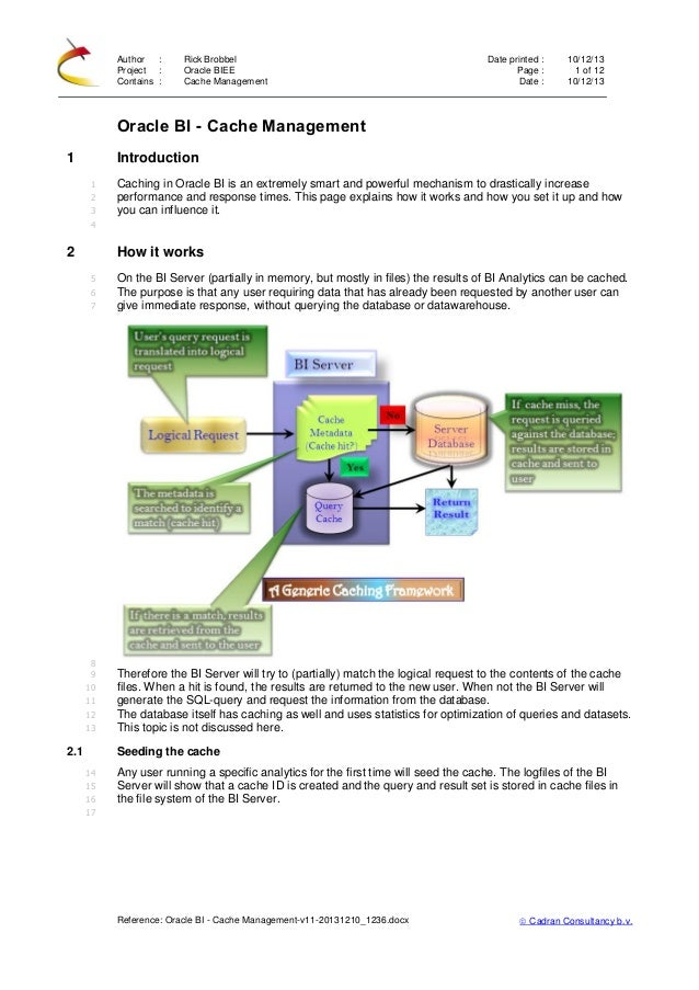 Author : Project : Contains :  Rick Brobbel Oracle BIEE Cache Management  Date printed : Page : Date :  10/12/13 1 of 12 1...