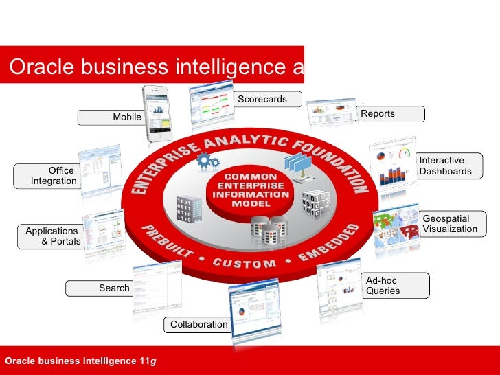 oracle business intelligence An overview of oracle business intelligence tools such as oracle discoverer 10g (oracle bi suite standard edition), oracle business intelligence standard edition one (for mid-market segment) and oracle bi suite enterprise edition (formerly siebel analytics.