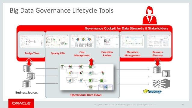 oracle big data governance webcast charts