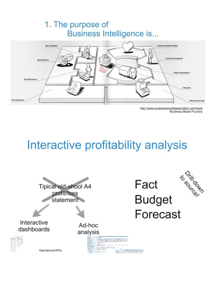 """oracle business intelligence case studies Ahlbs used """"oracle business intelligence enterprise edition 11g (obiee)"""" an  unmatched and comprehensive business intelligence and analytics platform that ."""