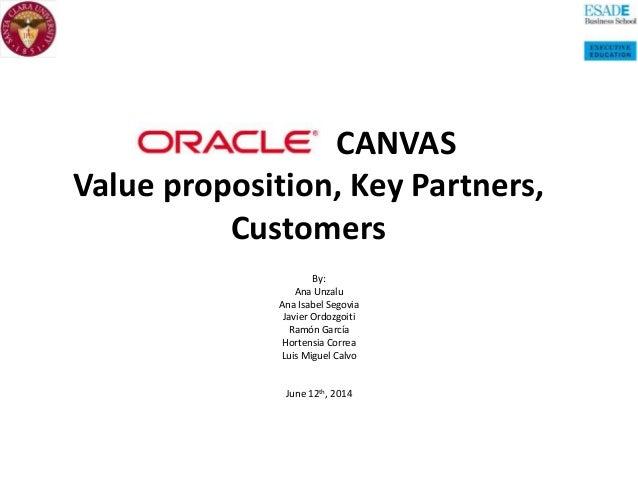 CANVAS Value proposition, Key Partners, Customers By: Ana Unzalu Ana Isabel Segovia Javier Ordozgoiti Ramón García Hortens...
