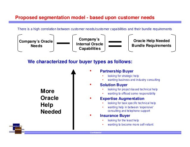 Oracle Support Services Customer Requirements for Support