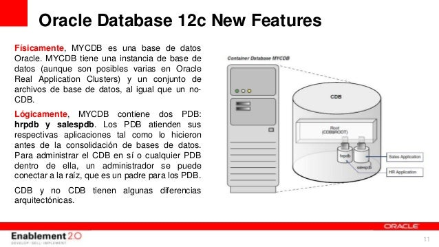 Administrators 12c pdf for database features new oracle