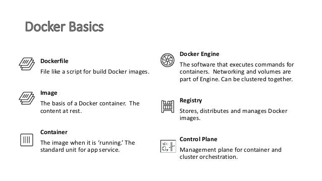 Oracle database on Docker Container