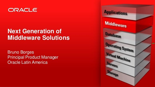 Next Generation ofMiddleware SolutionsBruno BorgesPrincipal Product ManagerOracle Latin America