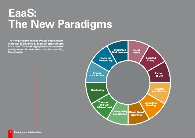 15 Towards a new digital paradigm. The new paradigms enabled by EaaS often combine more than one technology and reach acro...