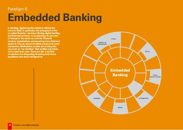 36 Towards a new digital paradigm. In banking, digital transformation is driving the move to EaaS. In particular, the emer...