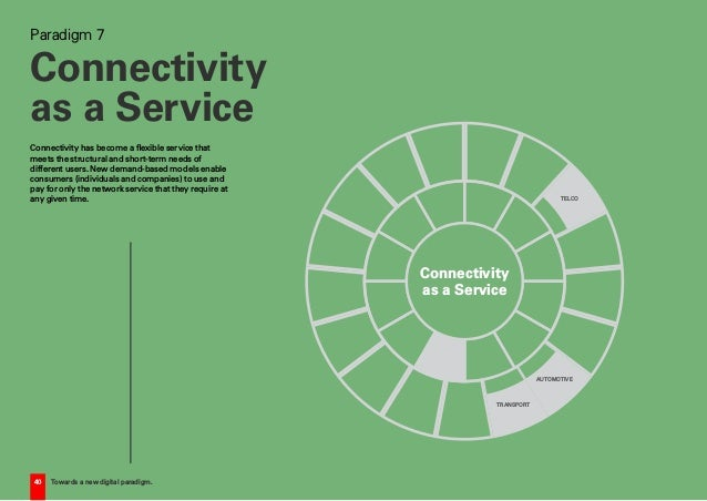 40 Towards a new digital paradigm. Connectivity has become a flexible service that meets the structural and short-term nee...