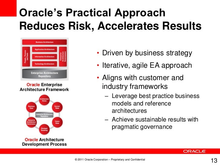 Oracleu0027s Practical ApproachReduces ...