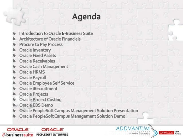 Proposed Solution – Oracle E-Business Suite Finance Projects Supply Chain Management Manufacturing CRM Human Resources App...