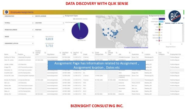 Oracle ebs HRMS data discovery with Qlik Sense