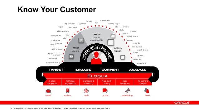 Oracle eloqua ad focus overview