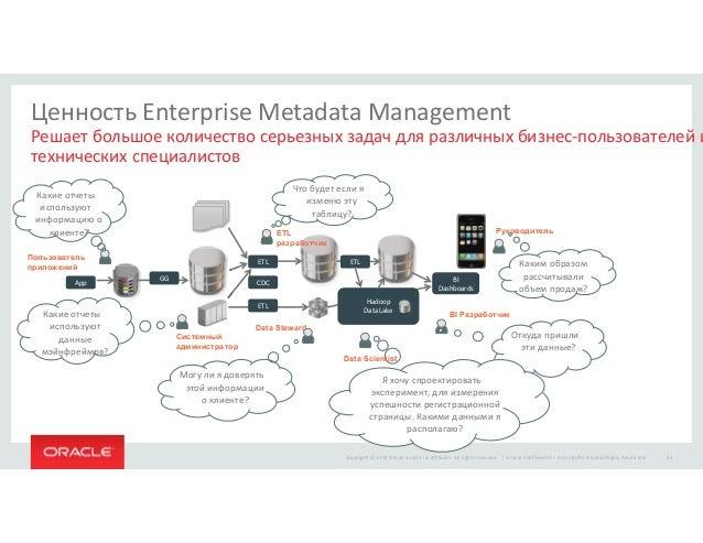 Oracle Enterprise Metadata Management