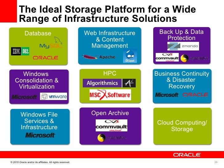 e2e577ea8269 Oracle Exec Summary 7000 Unified Storage