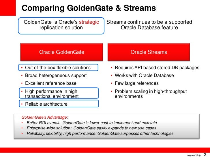 oracle goldengate streams and data integrator