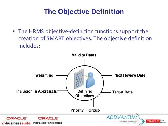 bmw smart objectives