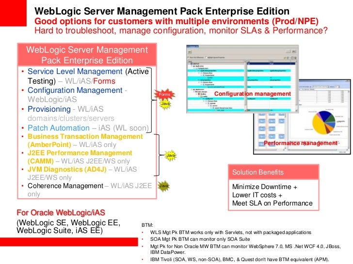 1 oracle fusion middleware strategy and roadmap jeff olsen. Ppt.