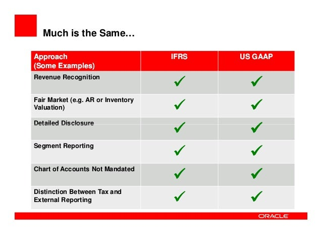 walmart us gaap vs ifrs Reviews ifrs and us gaap, with website : a comprehensive comparison at walmartcom.