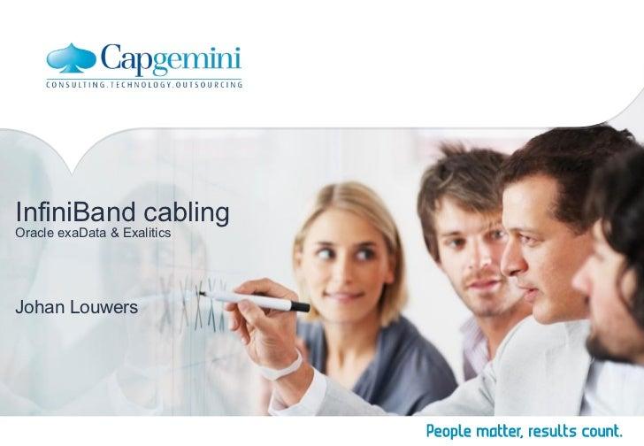 InfiniBand cablingOracle exaData & ExaliticsJohan Louwers