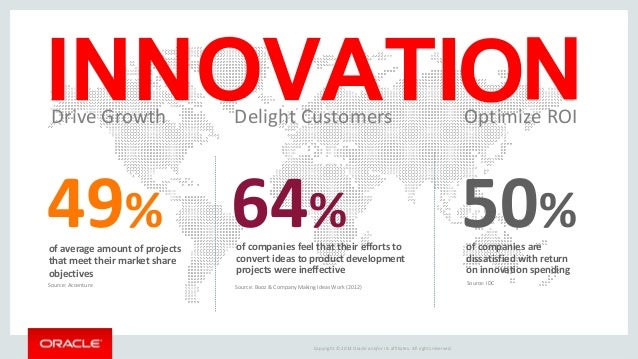 Oracle Innovation Management - driving success through ...