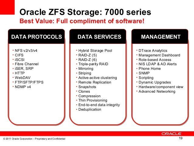Oracle Zfs Storage Calculator Dandk Organizer