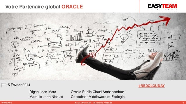 Oracle Public Cloud Ambassadeur Consultant Middleware et Exalogic #REDCLOUDAY5 Février 2014 10/02/2015 2015© EASYTEAM - To...