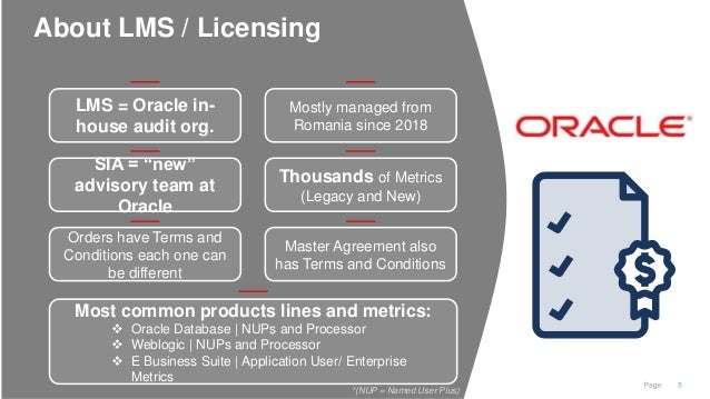Oracle License Management Basics