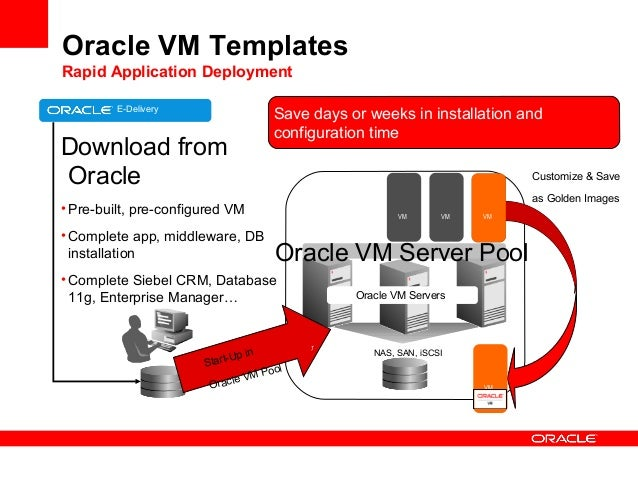Overview about oraclevm and oracle linux for Download oracle vm templates