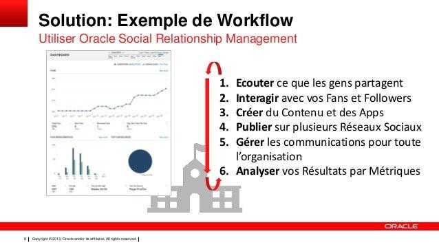 Social Relationship Management pour Médias