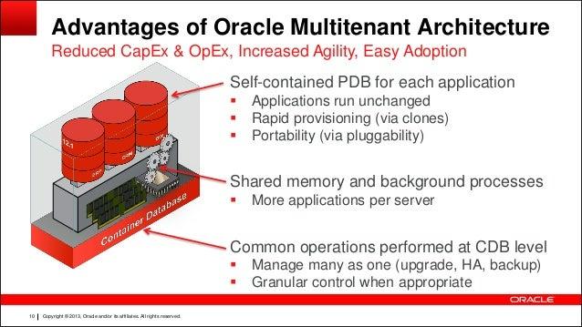 Oracle Multitenant meets Oracle RAC IOUG 2014 Version
