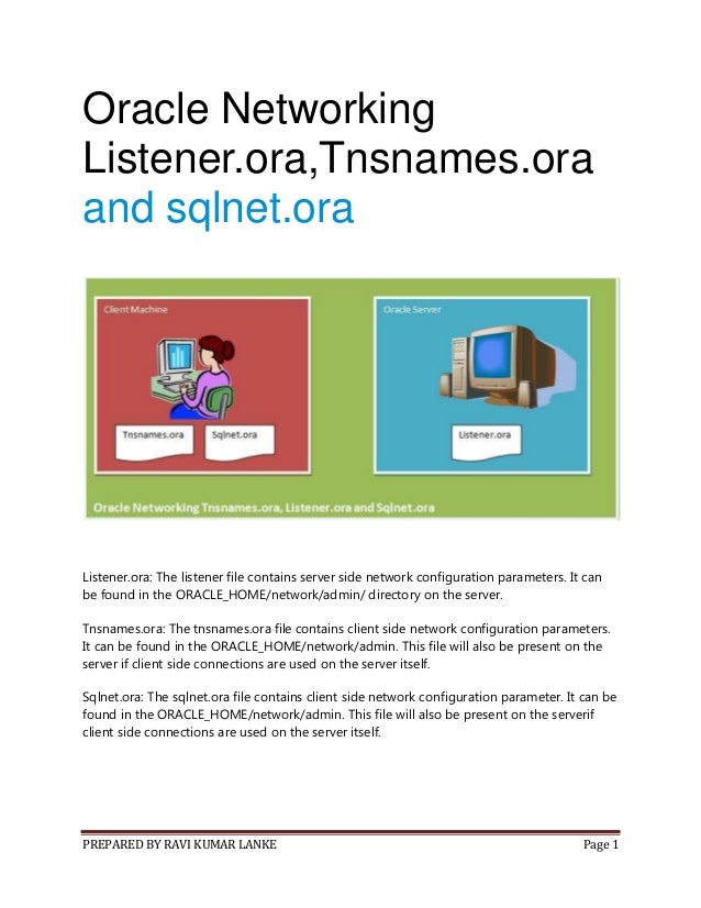 PREPARED BY RAVI KUMAR LANKE Page 1Oracle NetworkingListener.ora,Tnsnames.oraand sqlnet.oraListener.ora: The listener file...