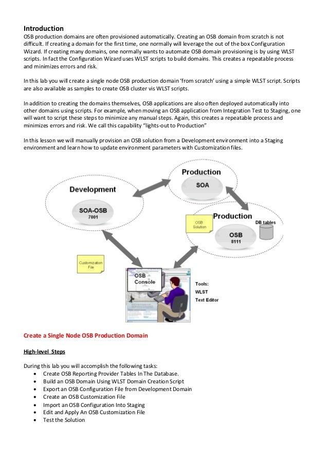 Oracle OSB Tutorial 3 Slide 2