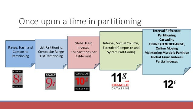 partitioning on oracle 12c