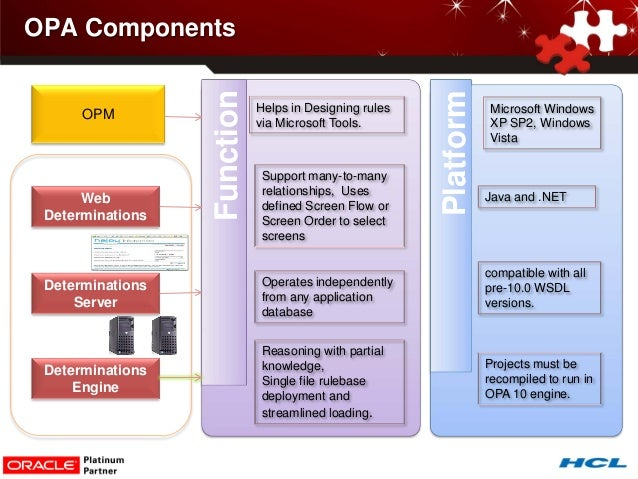 Oracle policy automation capabilities
