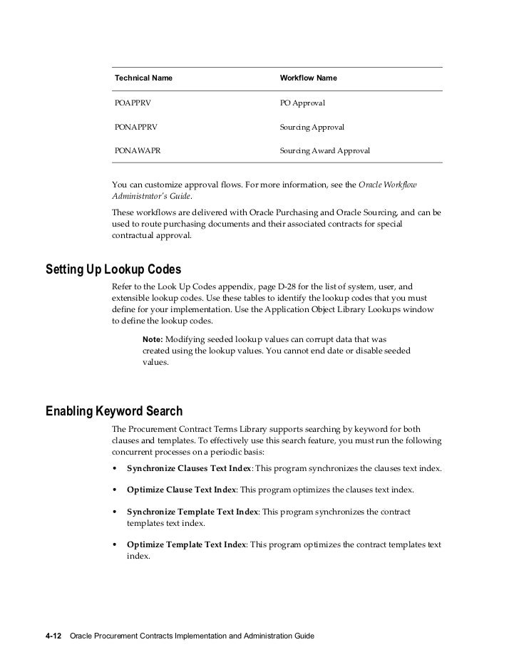 Oracle procurement contracts